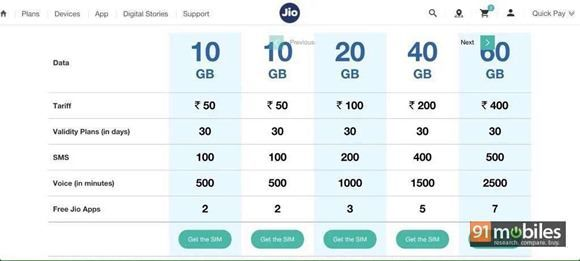 Reliance Jio tariffs - 91mobiles 01