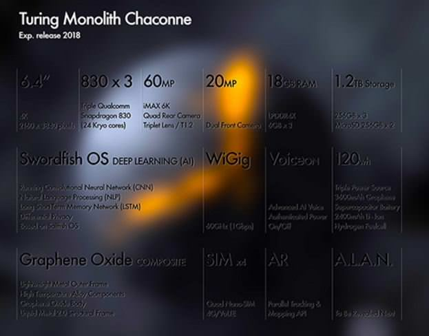 Turing Monolith Chaconne 2