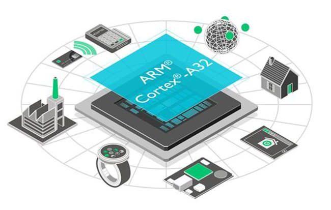 91mobiles_ARM_CortexA32